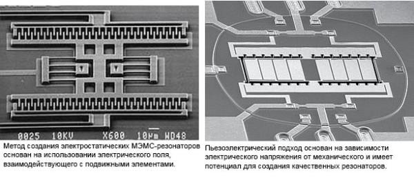 kvarceviy-micro-rezonator