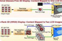 Будущее за стереодисплеями HR3D